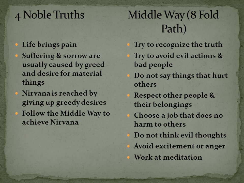 4 Noble Truths Middle Way (8 Fold Path)