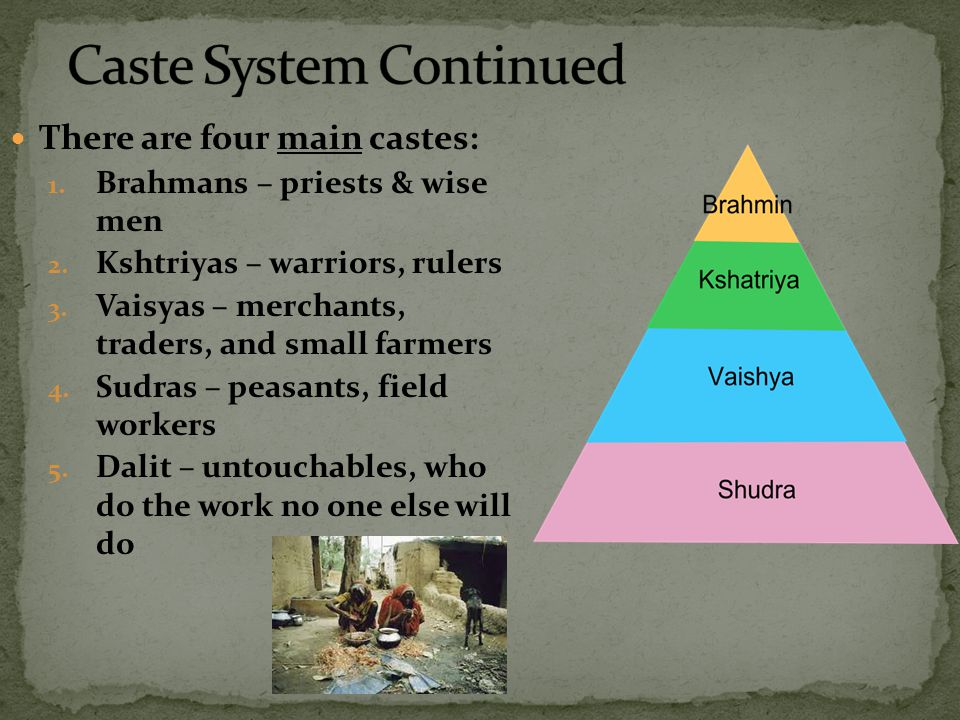 Caste System Continued