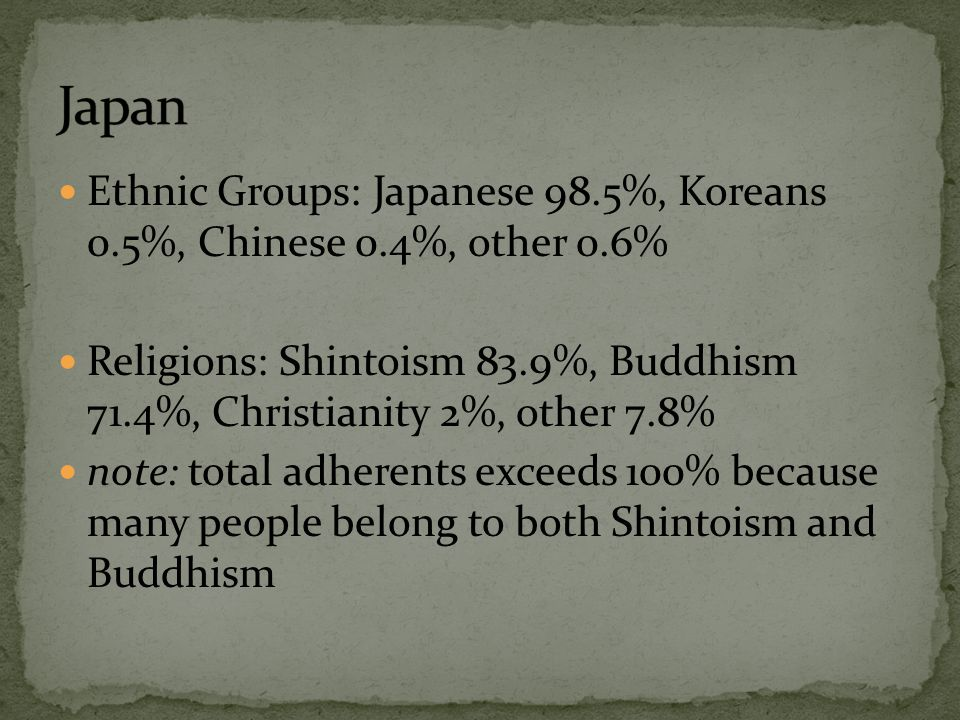 Japan Ethnic Groups: Japanese 98.5%, Koreans 0.5%, Chinese 0.4%, other 0.6%