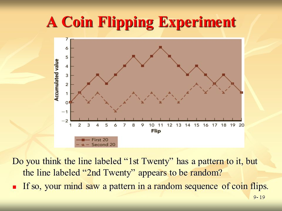 A Coin Flipping Experiment