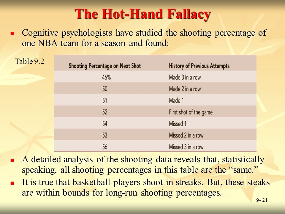 The Hot-Hand Fallacy Cognitive psychologists have studied the shooting percentage of one NBA team for a season and found: