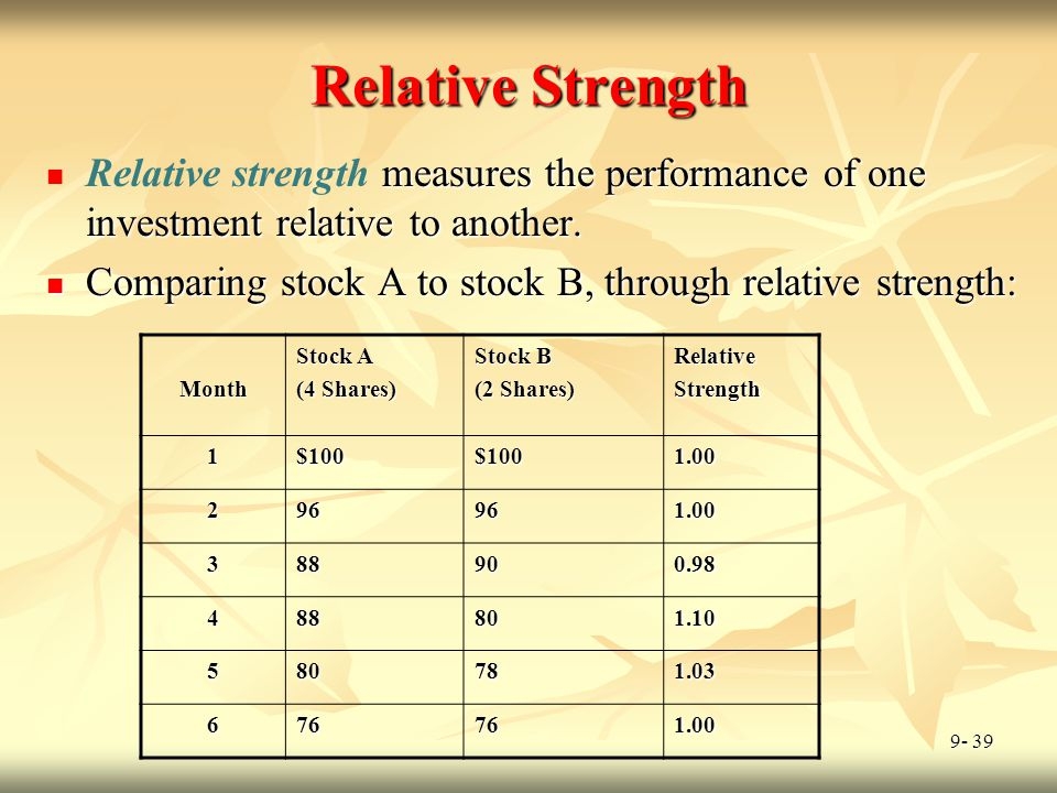 Relative Strength Relative strength measures the performance of one investment relative to another.