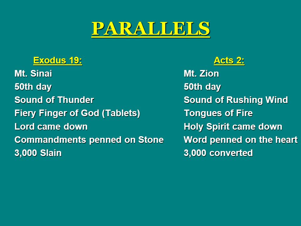 PARALLELS Exodus 19: Acts 2: Mt. Sinai Mt. Zion 50th day 50th day