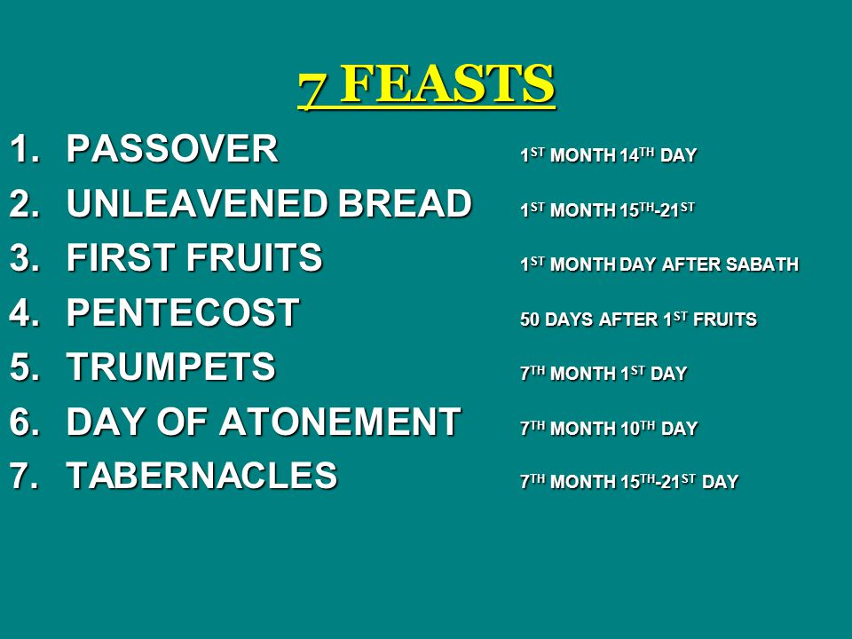 7 FEASTS PASSOVER 1ST MONTH 14TH DAY