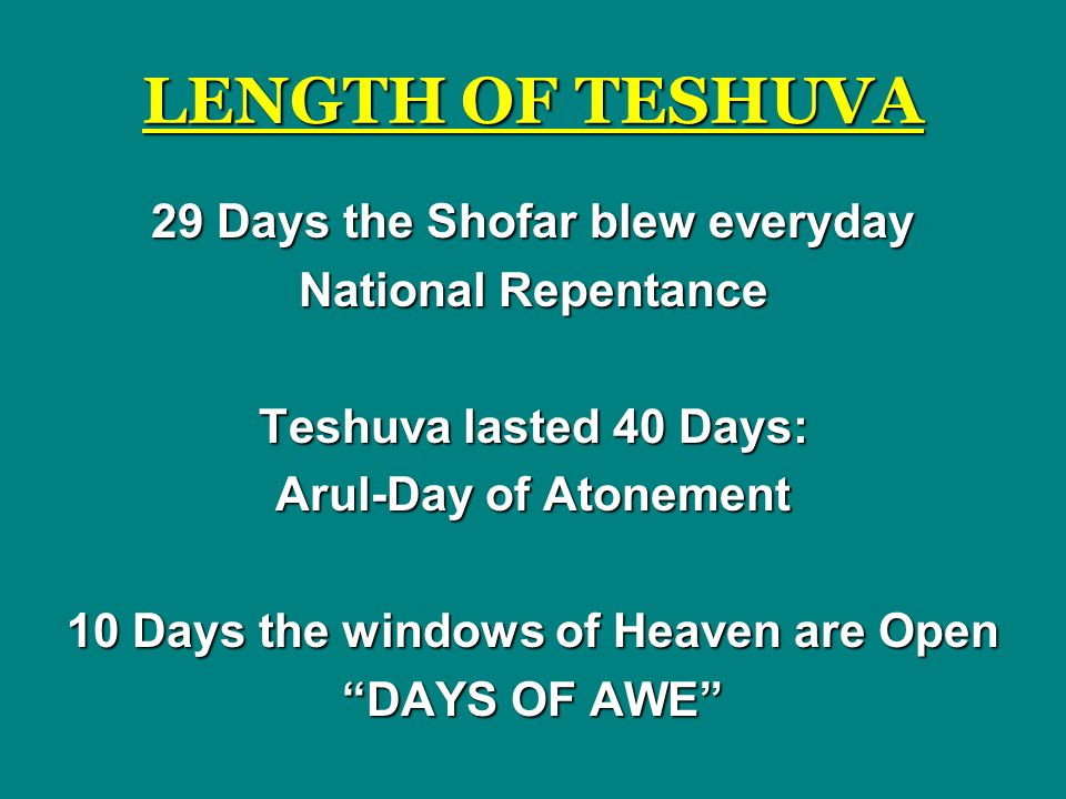 LENGTH OF TESHUVA 29 Days the Shofar blew everyday National Repentance