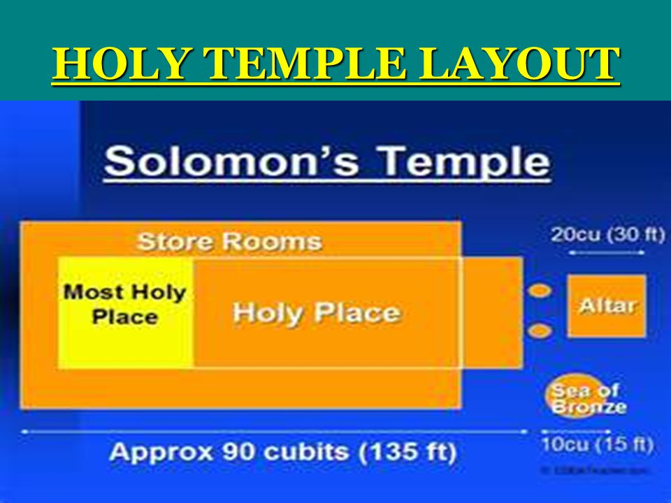 HOLY TEMPLE LAYOUT