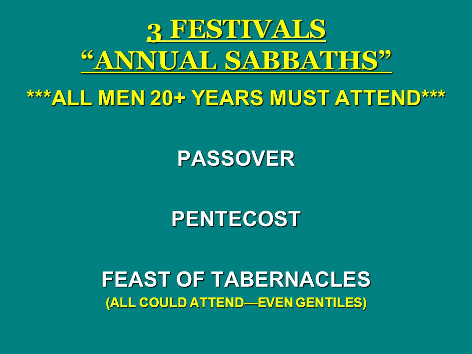 3 FESTIVALS ANNUAL SABBATHS