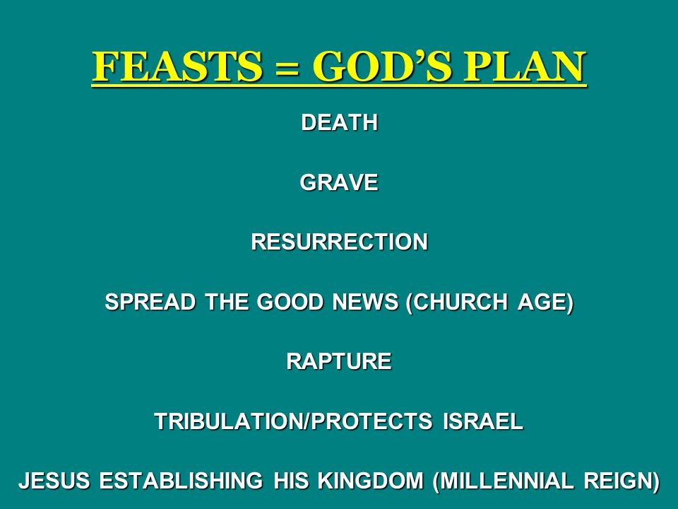 FEASTS = GOD'S PLAN DEATH GRAVE RESURRECTION