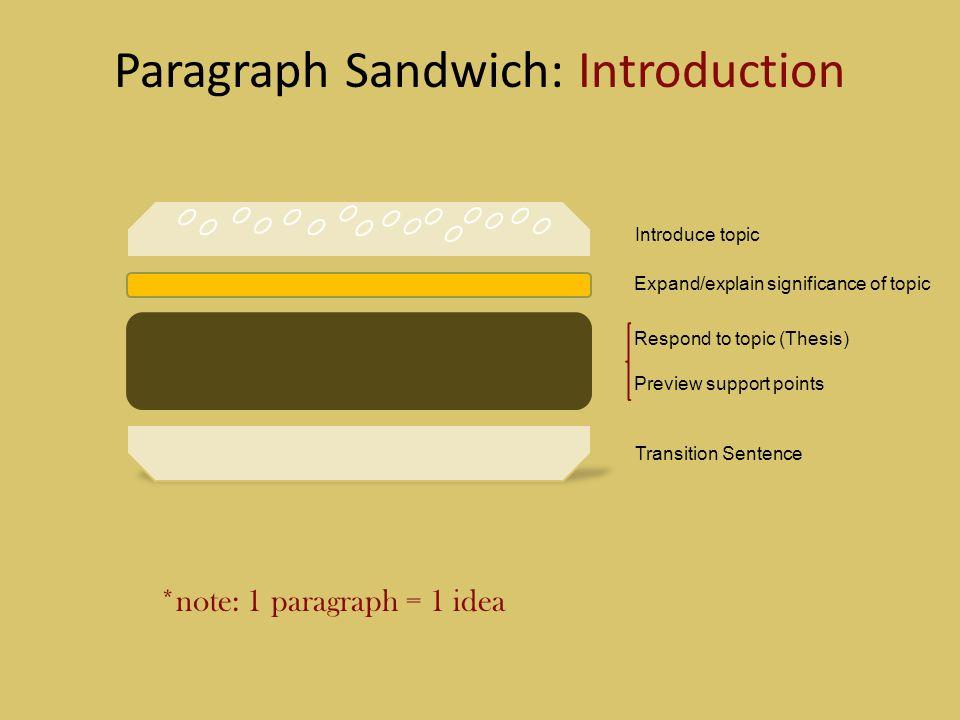 Paragraph Sandwich: Introduction