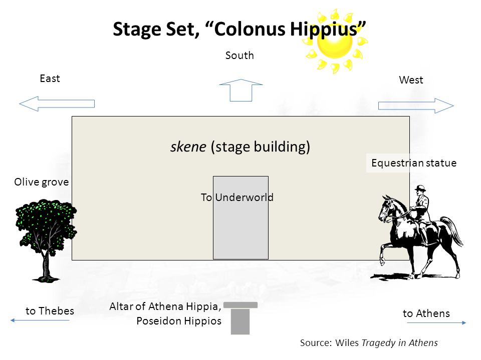 Stage Set, Colonus Hippius