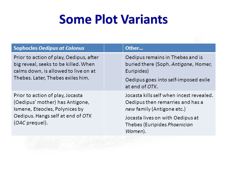 Some Plot Variants Sophocles Oedipus at Colonus Other…