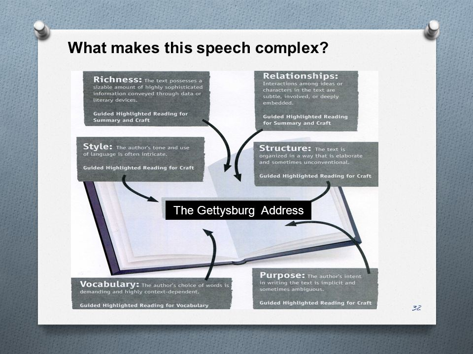 What makes this speech complex