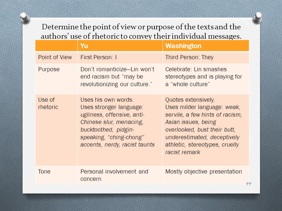 Determine the point of view or purpose of the texts and the authors' use of rhetoric to convey their individual messages.
