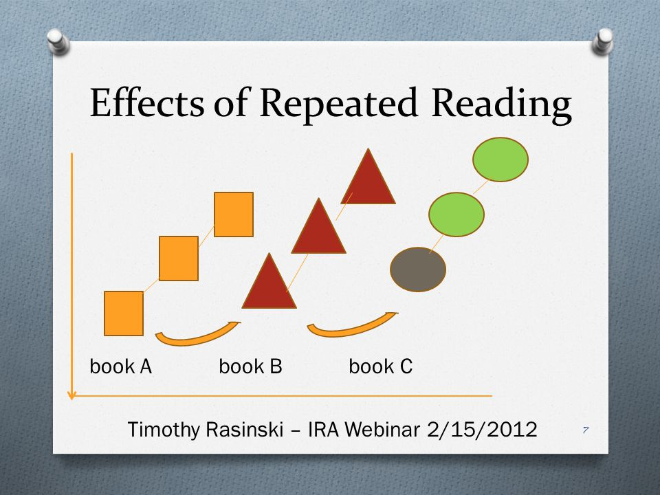 Effects of Repeated Reading