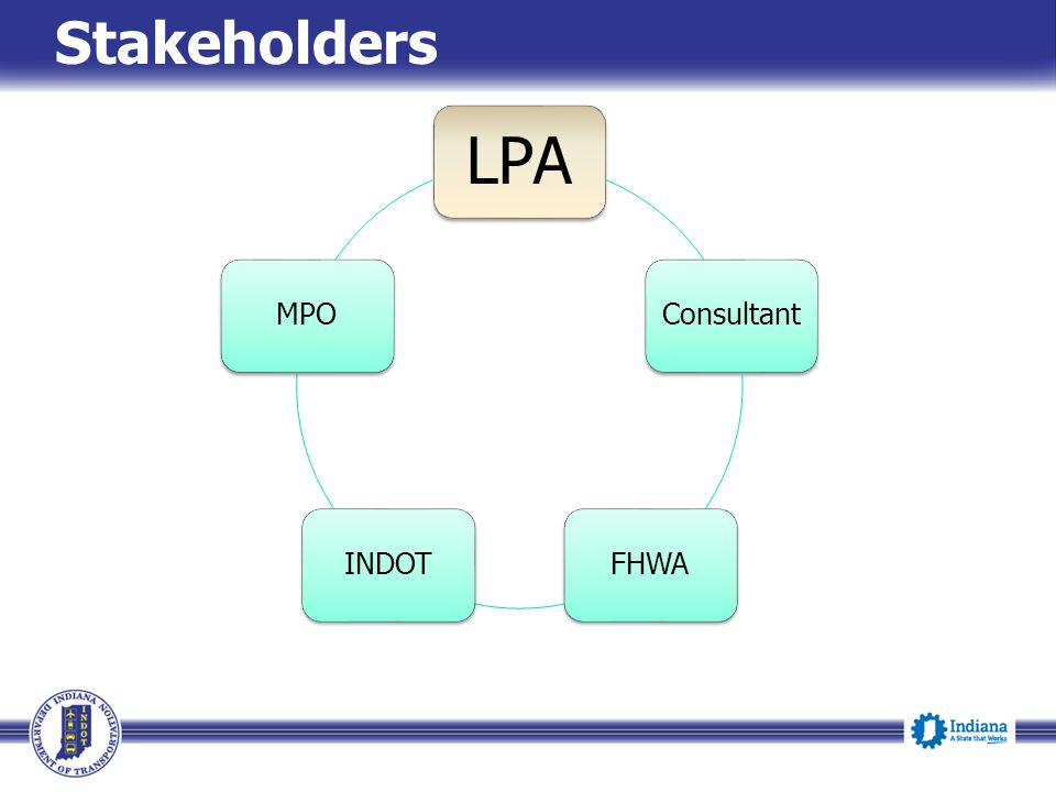 Stakeholders LPA Consultant FHWA INDOT MPO