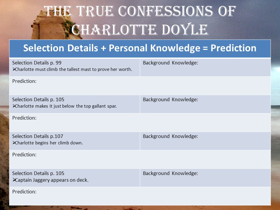 Selection Details + Personal Knowledge = Prediction