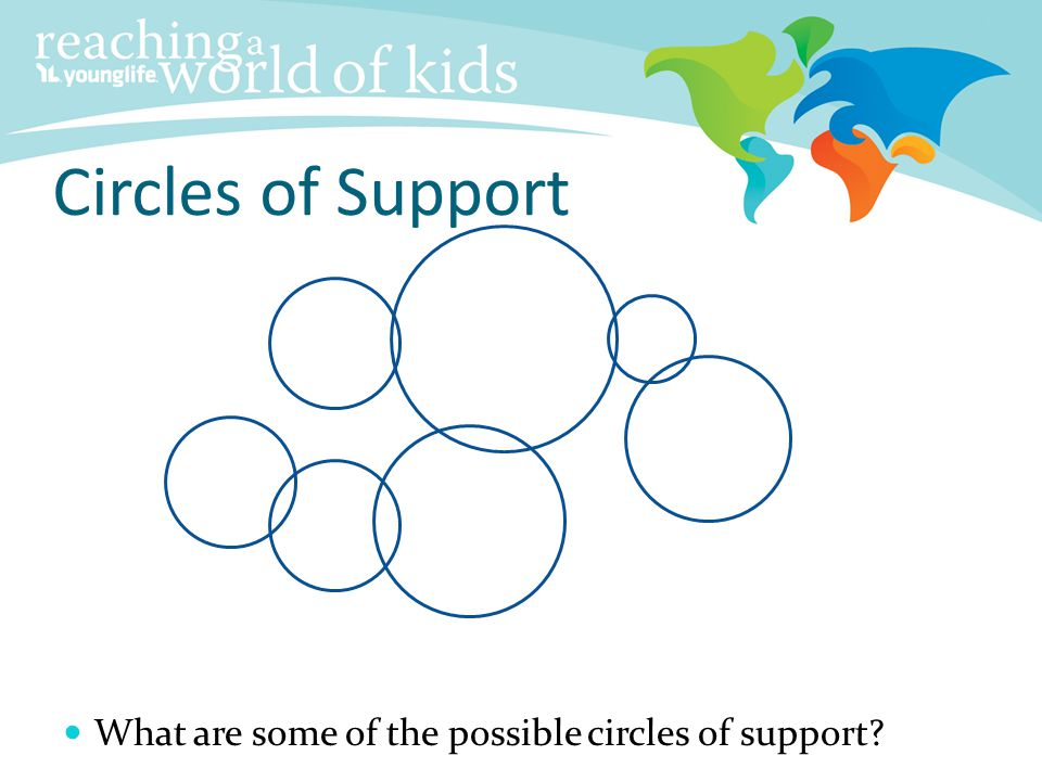 Circles of Support What are some of the possible circles of support