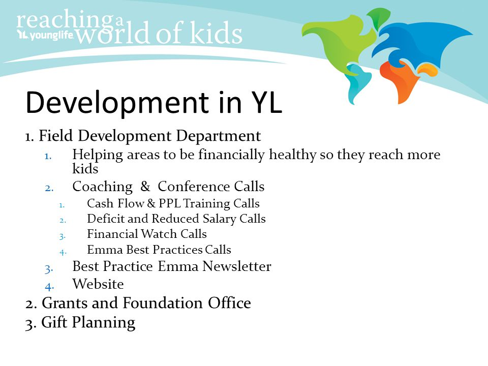 Development in YL 1. Field Development Department