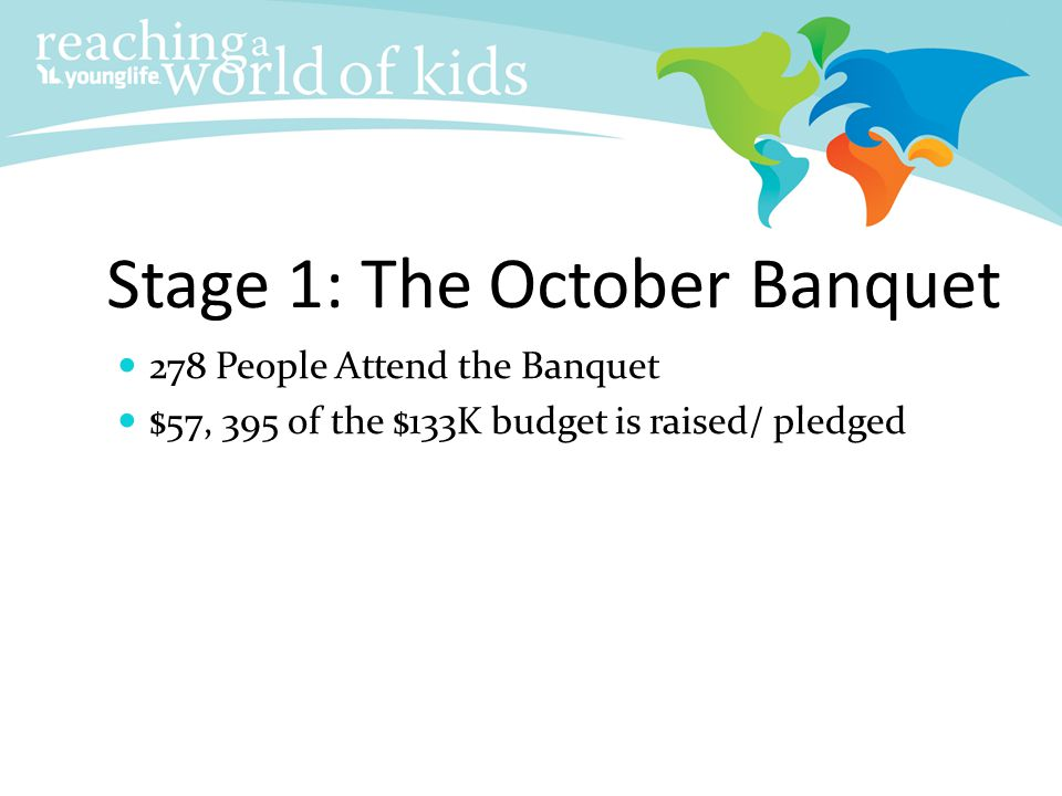 Stage 1: The October Banquet