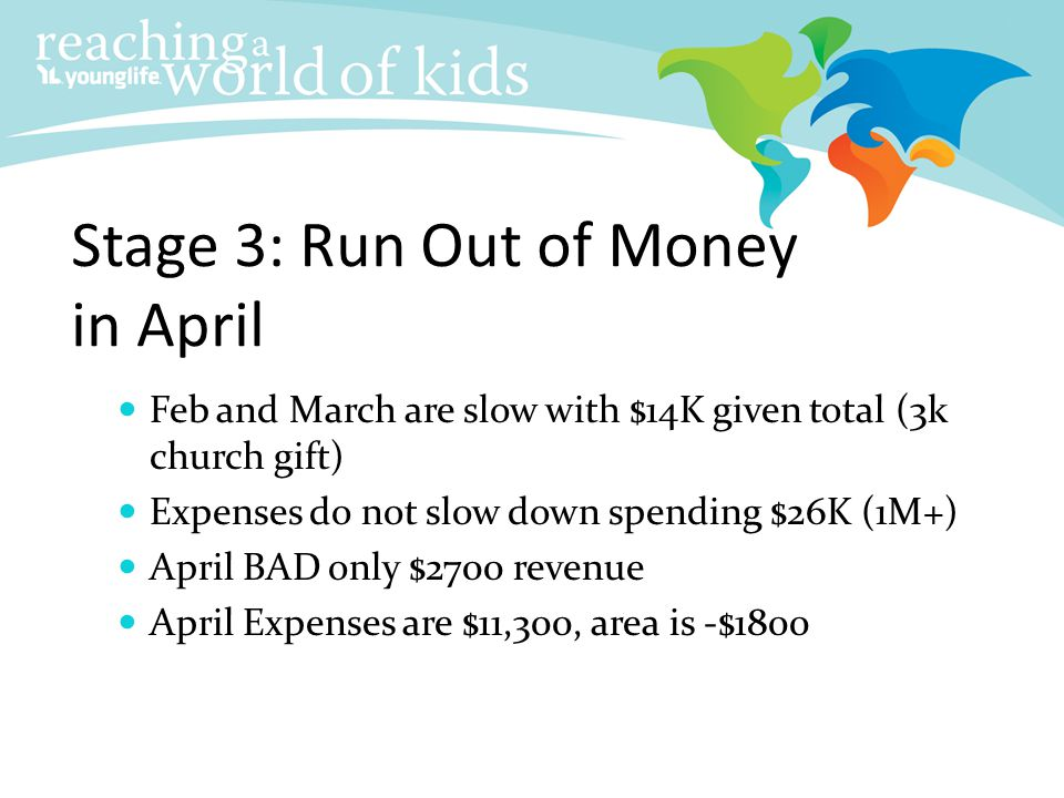Stage 3: Run Out of Money in April