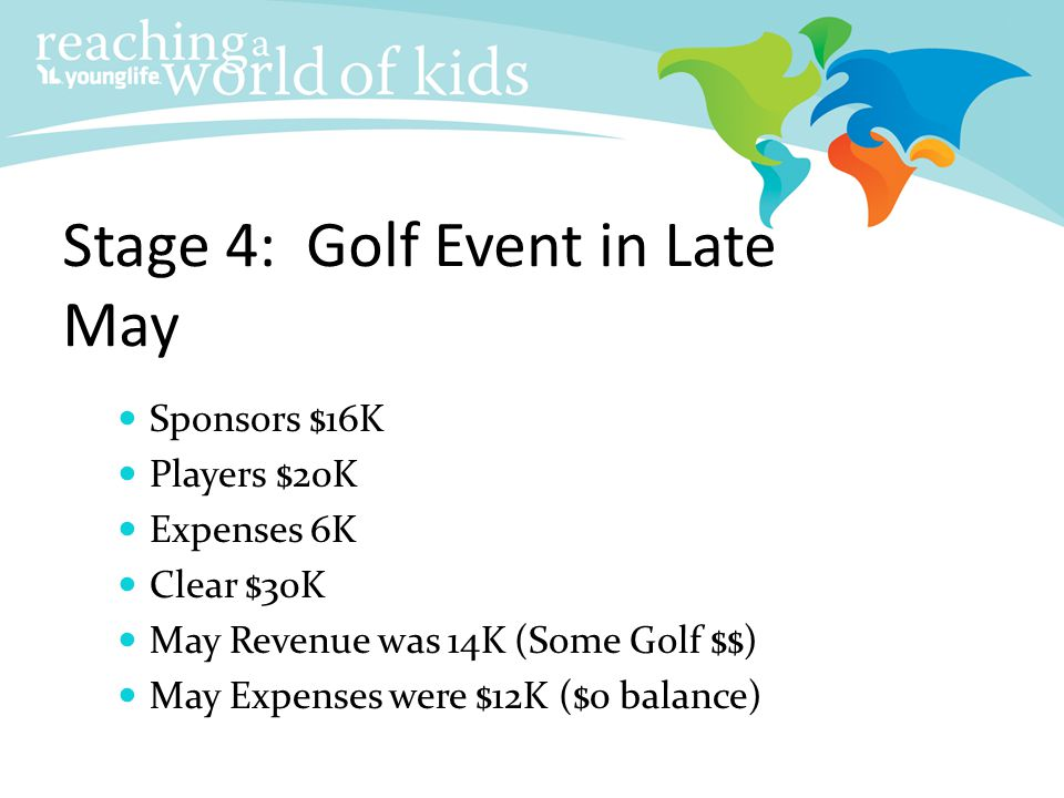 Stage 4: Golf Event in Late May