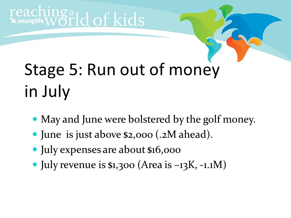 Stage 5: Run out of money in July