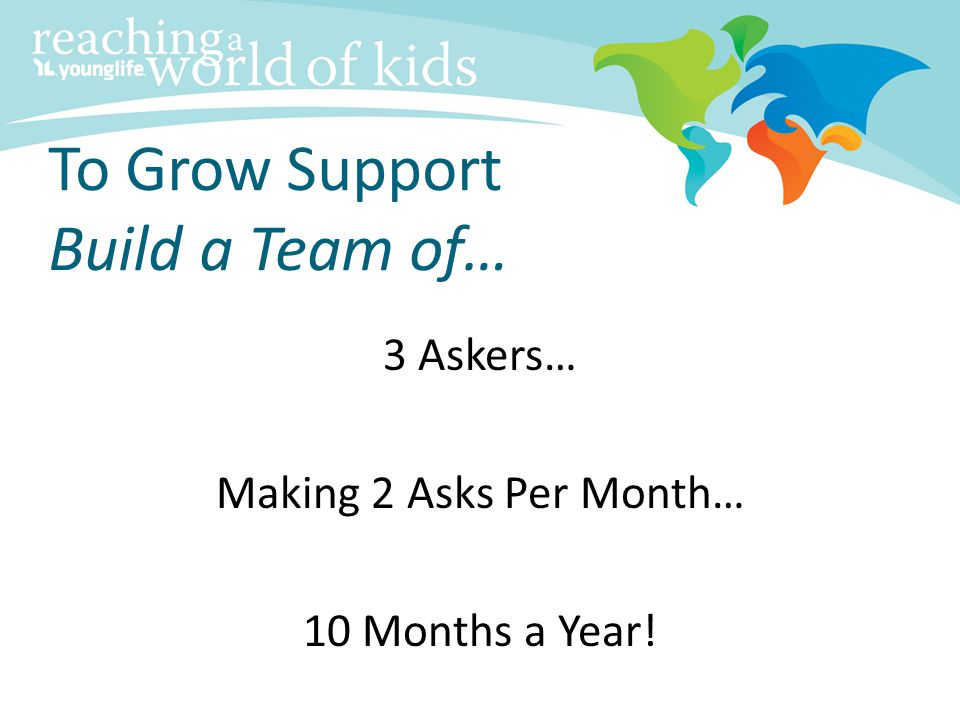 To Grow Support Build a Team of…