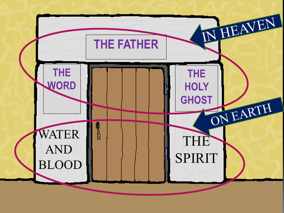 IN HEAVEN THE SPIRIT THE FATHER ON EARTH WATER AND BLOOD THE WORD THE