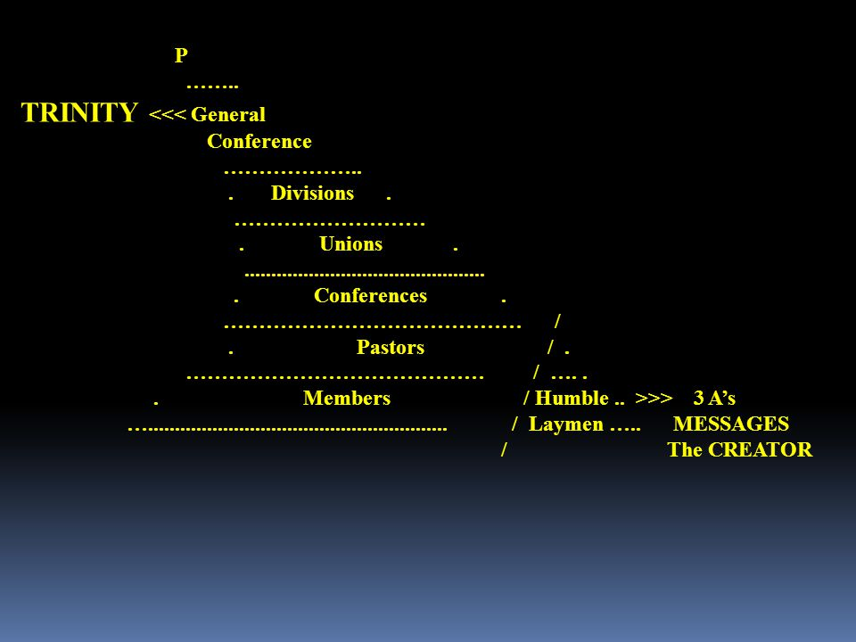 P …….. TRINITY <<< General. Conference. ……………….. . Divisions . ……………………… . Unions .