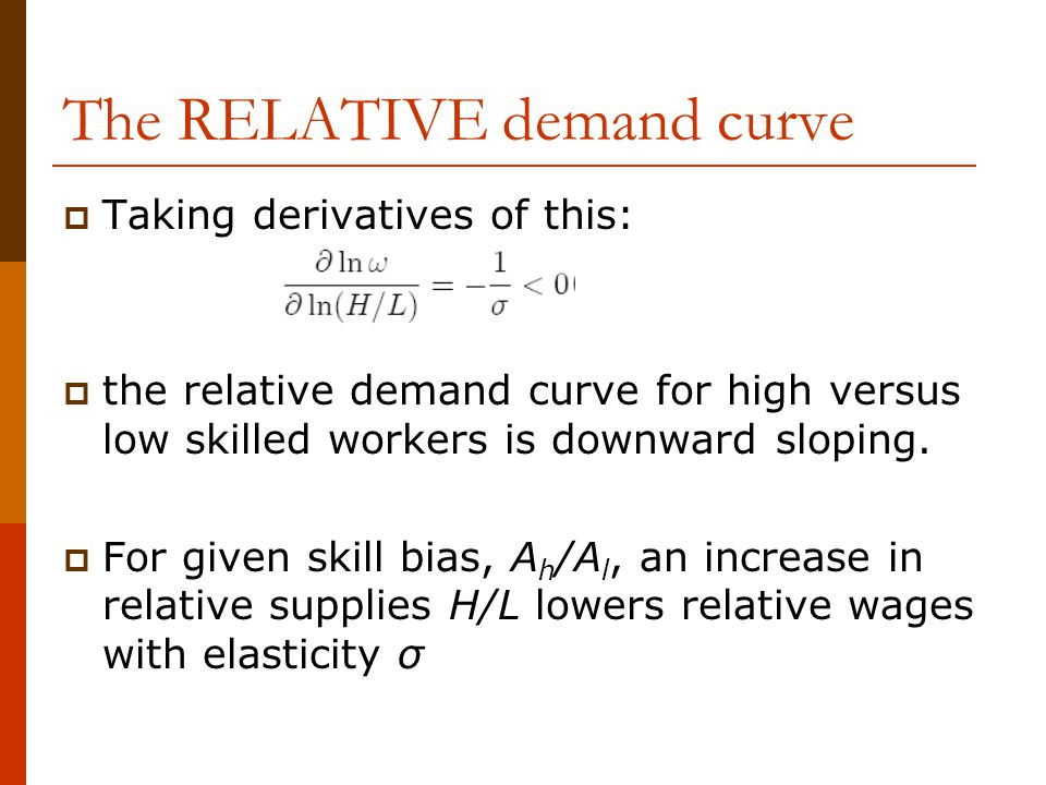 The RELATIVE demand curve