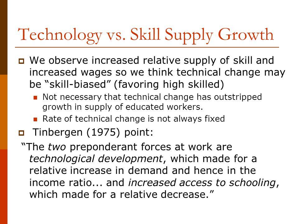Technology vs. Skill Supply Growth