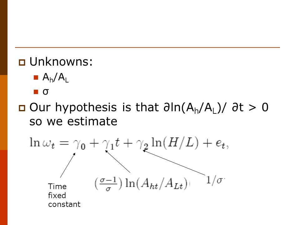 Our hypothesis is that ∂ln(Ah/AL)/ ∂t > 0 so we estimate