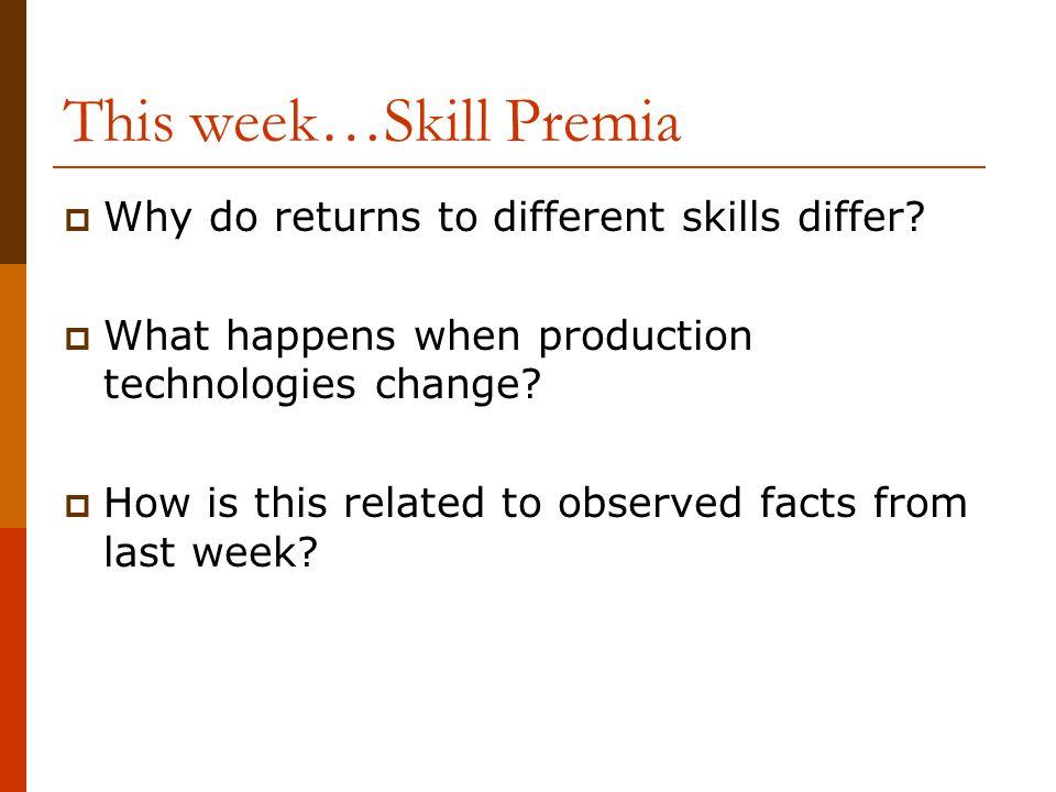 This week…Skill Premia