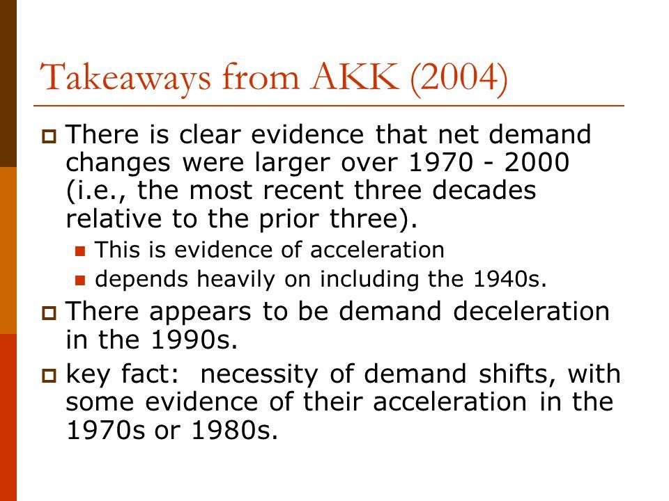 Takeaways from AKK (2004)