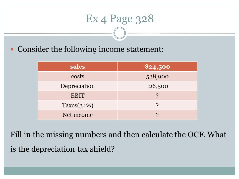 Ex 4 Page 328 Consider the following income statement: