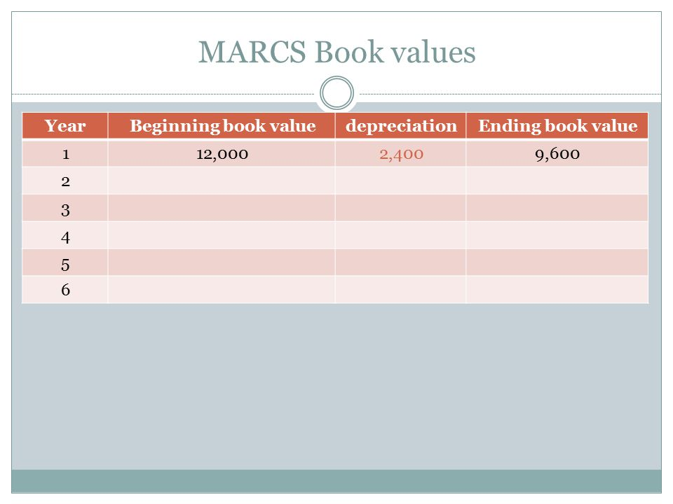 MARCS Book values Ending book value depreciation Beginning book value
