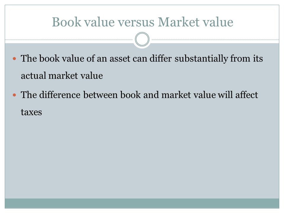 Book value versus Market value
