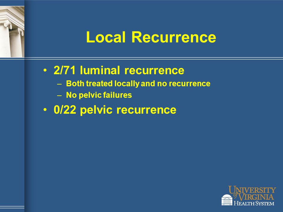 Local Recurrence 2/71 luminal recurrence 0/22 pelvic recurrence