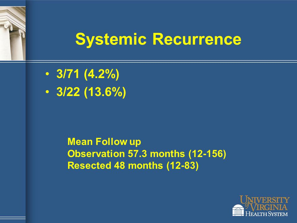 Systemic Recurrence 3/71 (4.2%) 3/22 (13.6%) Mean Follow up