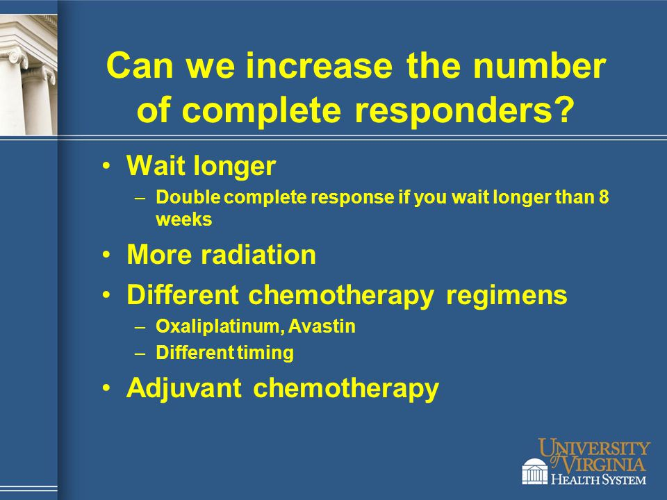 Can we increase the number of complete responders