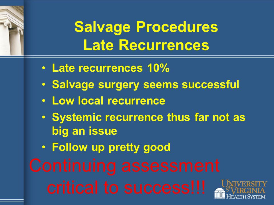 Salvage Procedures Late Recurrences