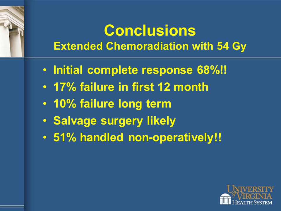 Conclusions Extended Chemoradiation with 54 Gy