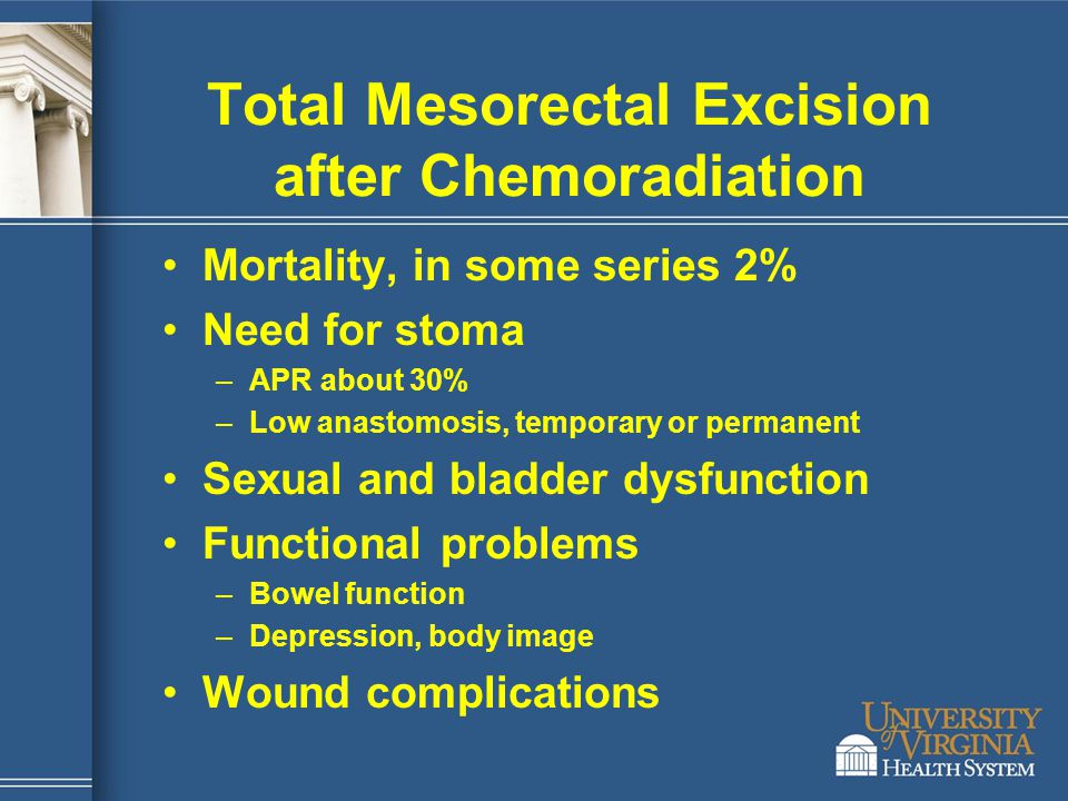 Total Mesorectal Excision after Chemoradiation