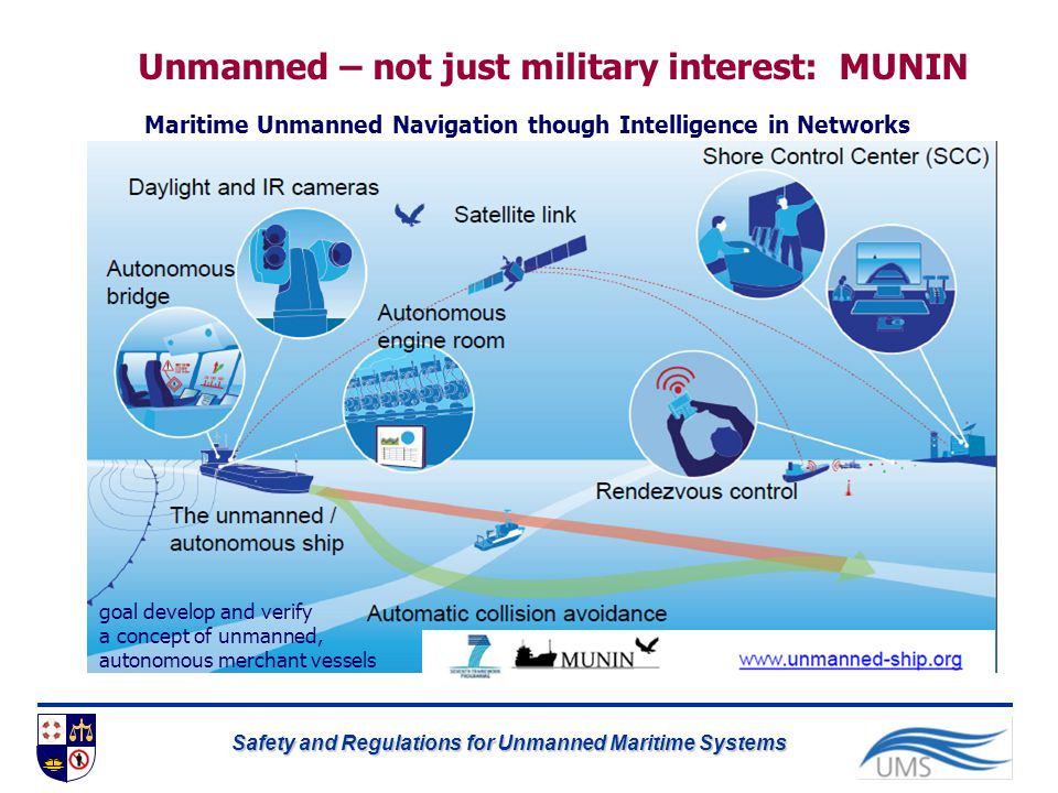 Unmanned – not just military interest: MUNIN