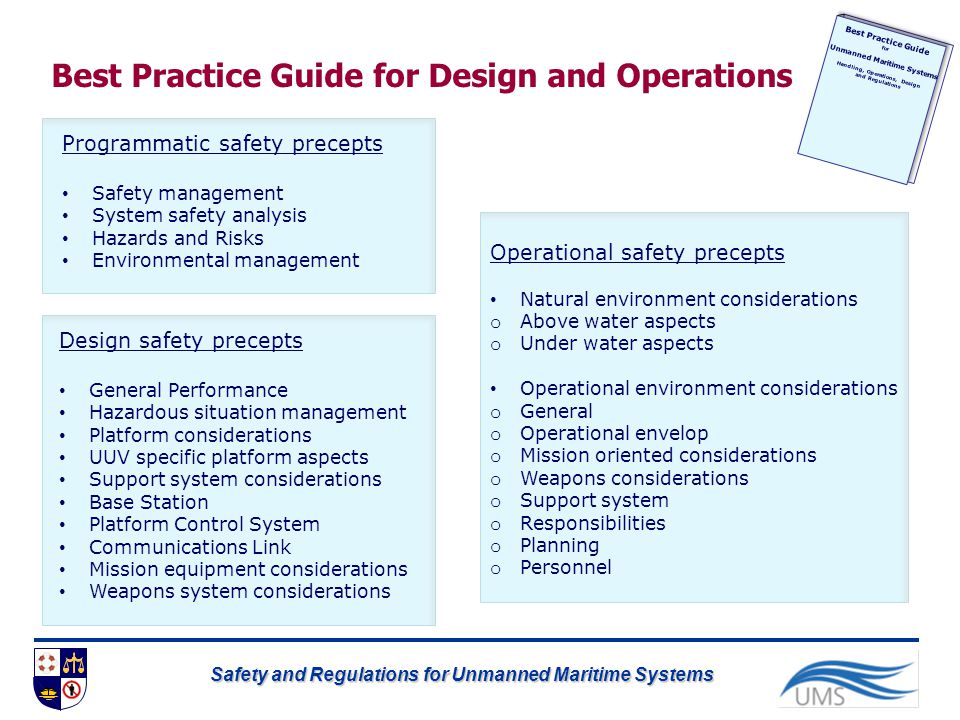 Unmanned Maritime Systems Handling, Operations, Design
