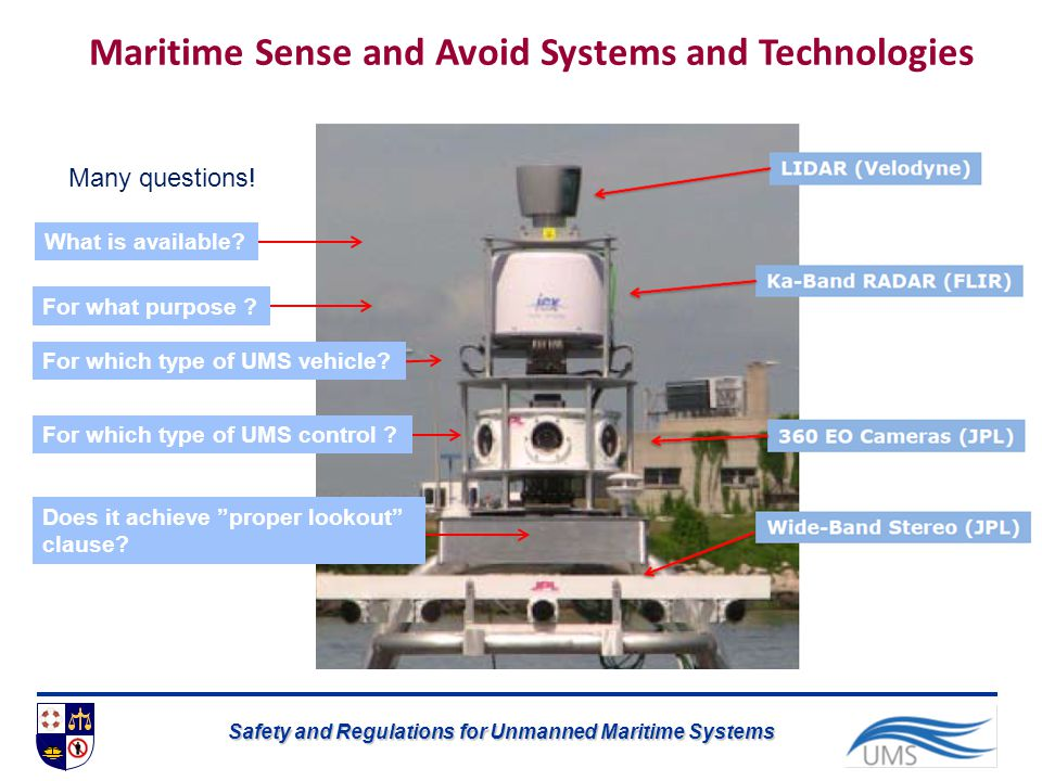 Maritime Sense and Avoid Systems and Technologies