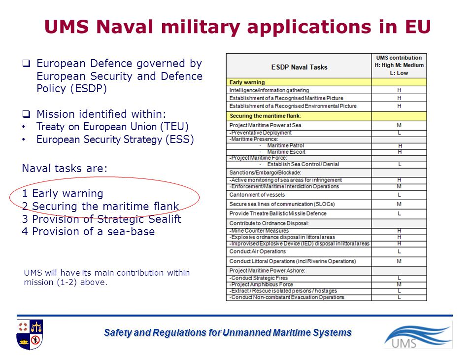 UMS Naval military applications in EU