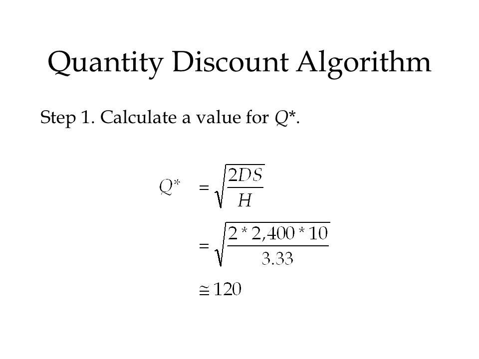 Quantity Discount Algorithm