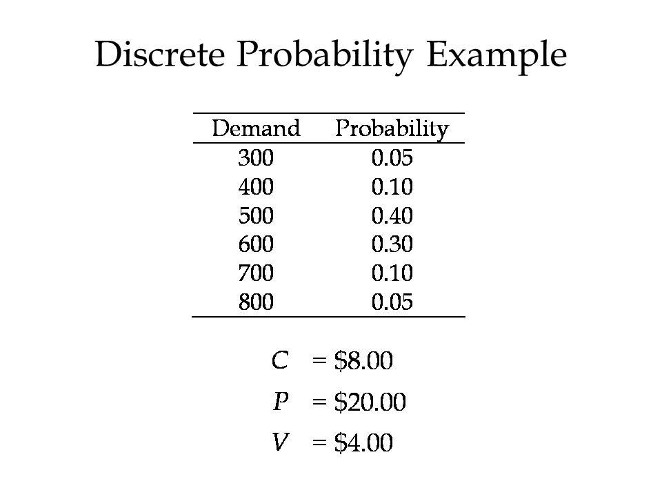 Discrete Probability Example