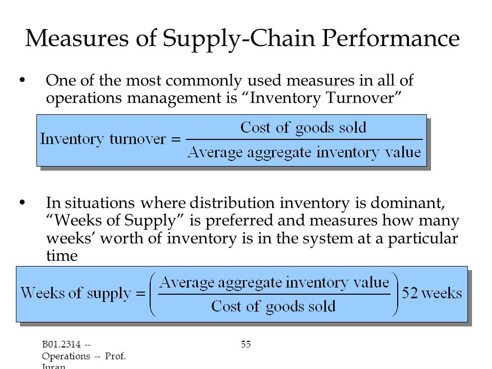 Measures of Supply-Chain Performance